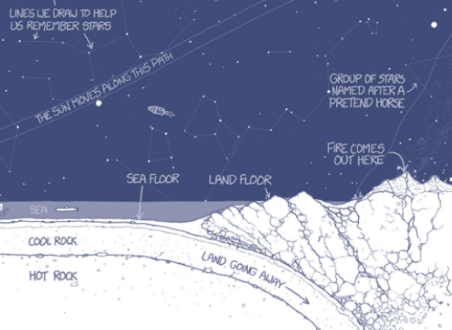 An excerpt of Randall Munroe's Thing Explainer